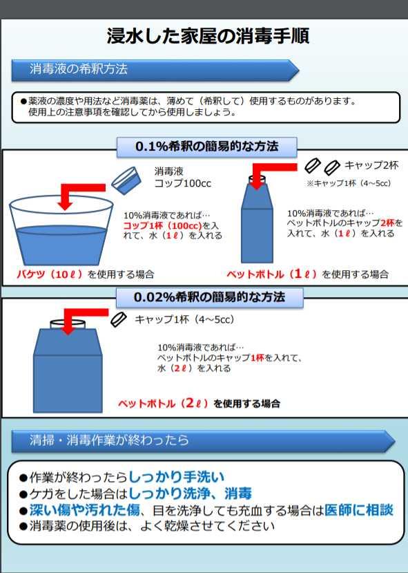 【台風19号】水害、床上浸水後の家屋・家財の消毒方法と気をつけるべき感染症対策!体験まとめ4