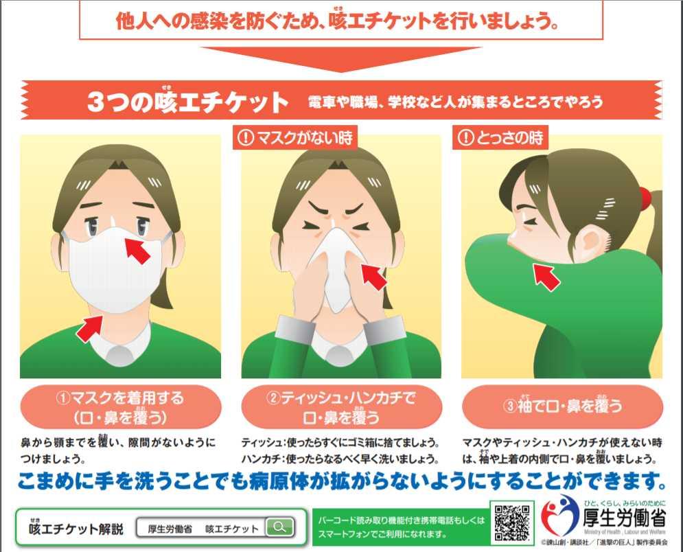 新型コロナの予防策!すぐできる正確な手洗いで感染を防ぐ!!正しい咳エチケットで、感染を防ぐ方法!2