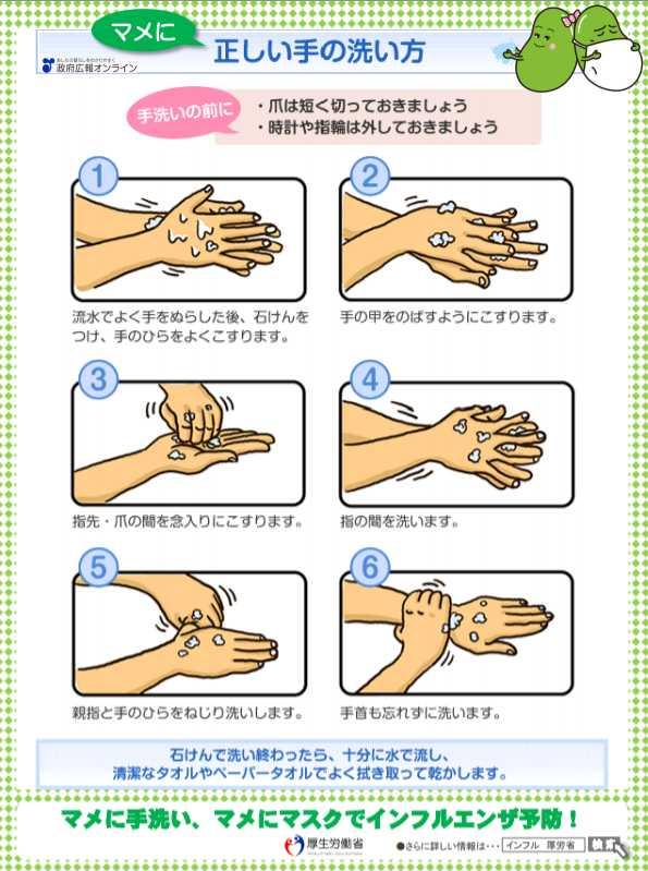 新型コロナの予防策!すぐできる正確な手洗いで感染を防ぐ!!正確な手洗いの方法とは?