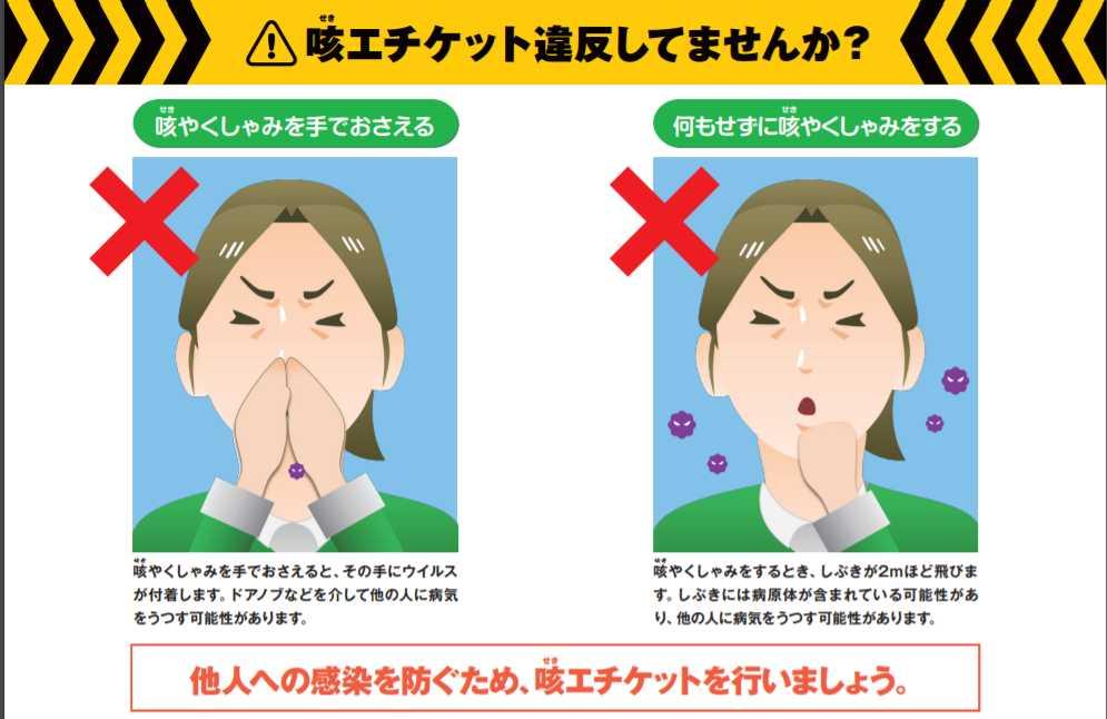 新型コロナの予防策!すぐできる正確な手洗いで感染を防ぐ!!正しい咳エチケットで、感染を防ぐ方法!1
