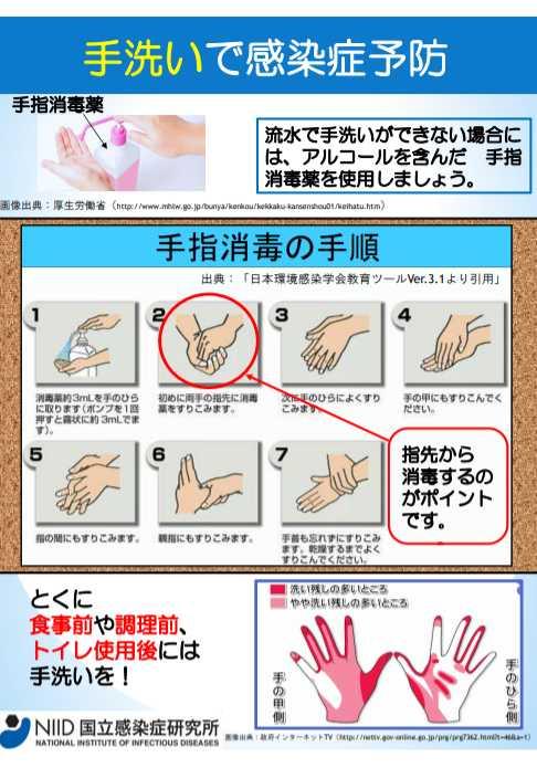 新型コロナの予防策!すぐできる正確な手洗いで感染を防ぐ!!正確な手洗いの方法とは?2