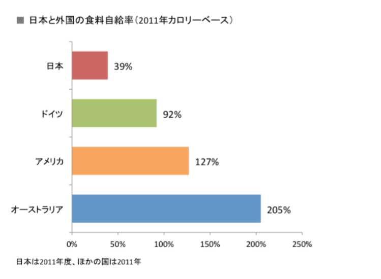 新型コロナウイルス感染症の流行が教えること 今こそ日本変えませんか?「やっぱり自国のモノは自国で作るべき!」