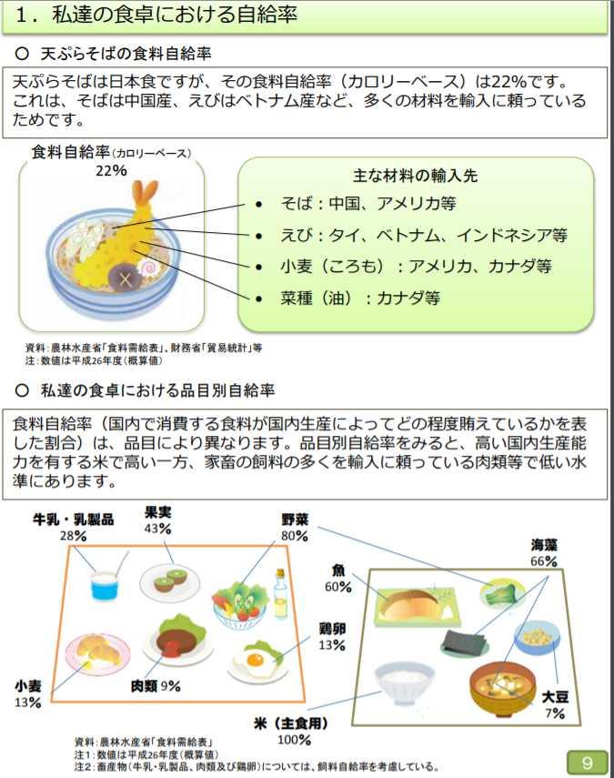 新型コロナウイルス感染症の流行が教えること 今こそ日本変えませんか?「やっぱり自国のモノは自国で作るべき!」2
