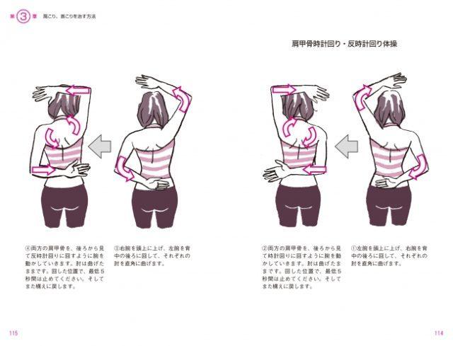 筋膜リリース、竹井仁